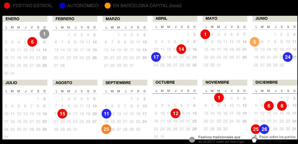 Calendario Laboral De Cataluna.El Calendario Laboral Del 2017 En Catalunya Tendra 15