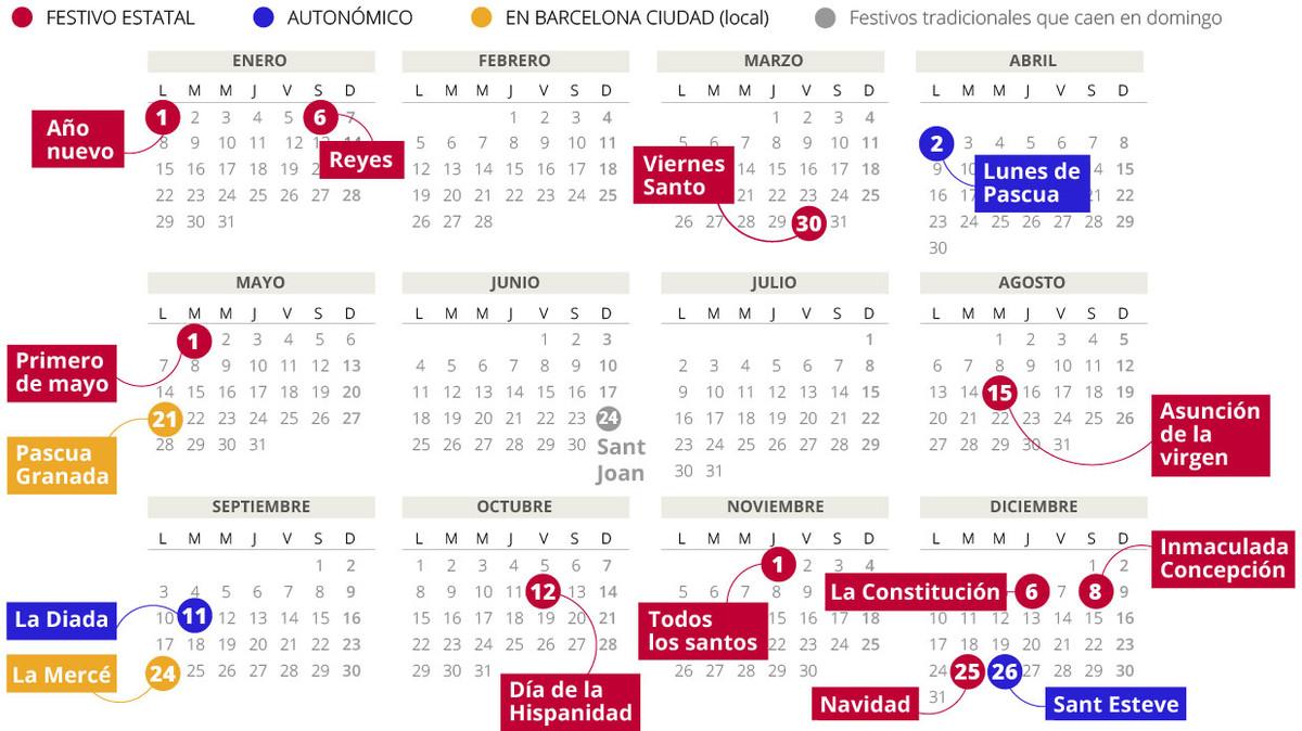 Calendario Festivo.Calendario Laboral Del 2018 En Catalunya Avmlexfincas